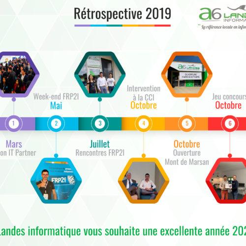 Retrospective-2019